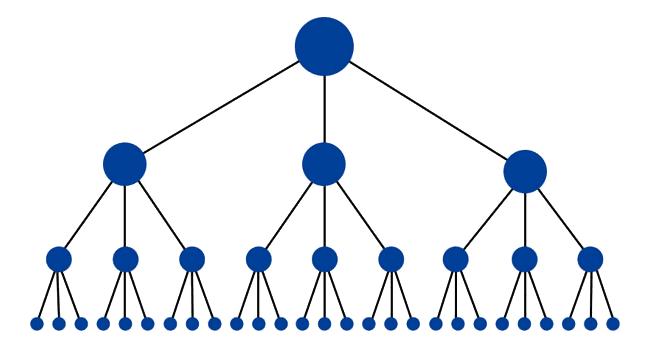 Audit seo di un sito web nuovo per validarne la struttura