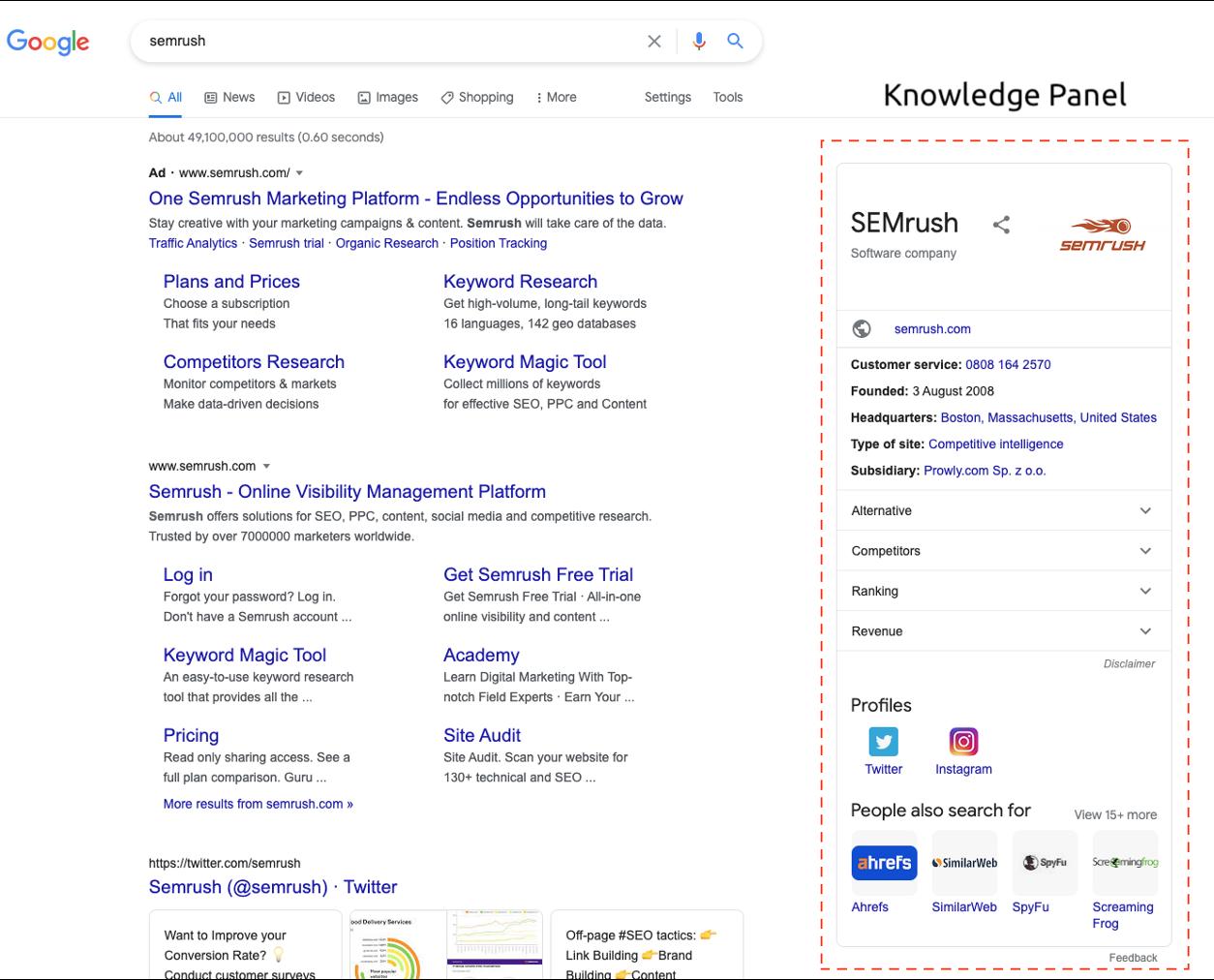 semrush knowledge panel