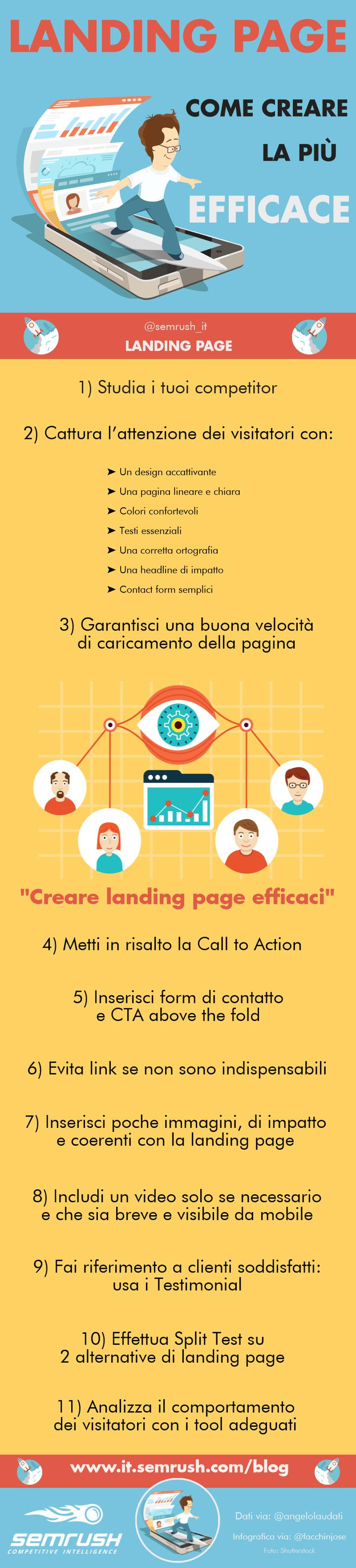 Infografica: come creare landing page efficaci