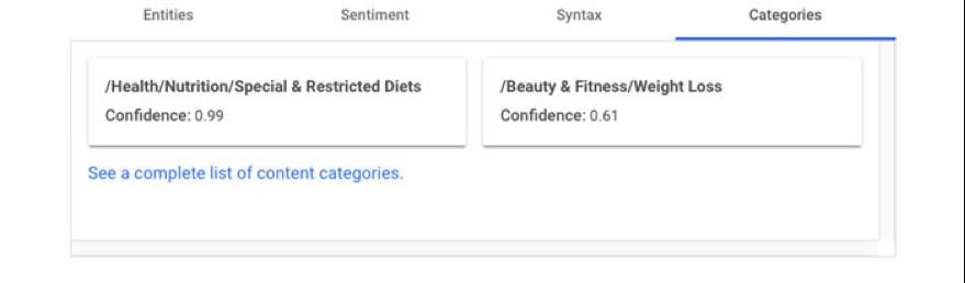 Lista delle categorie – Natural Language di Google