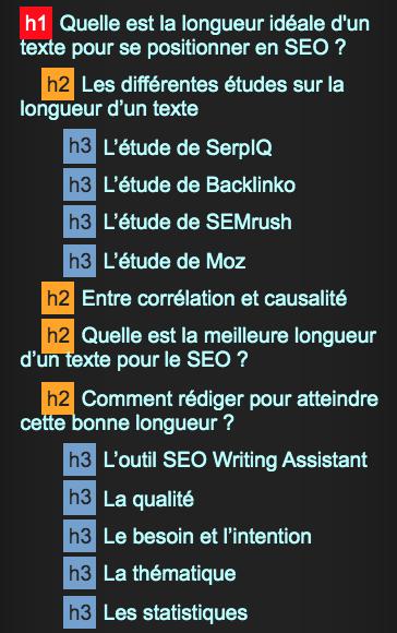 Guide pour optimiser vos contenus et atteindre le haut de la première page Google !. Image 21