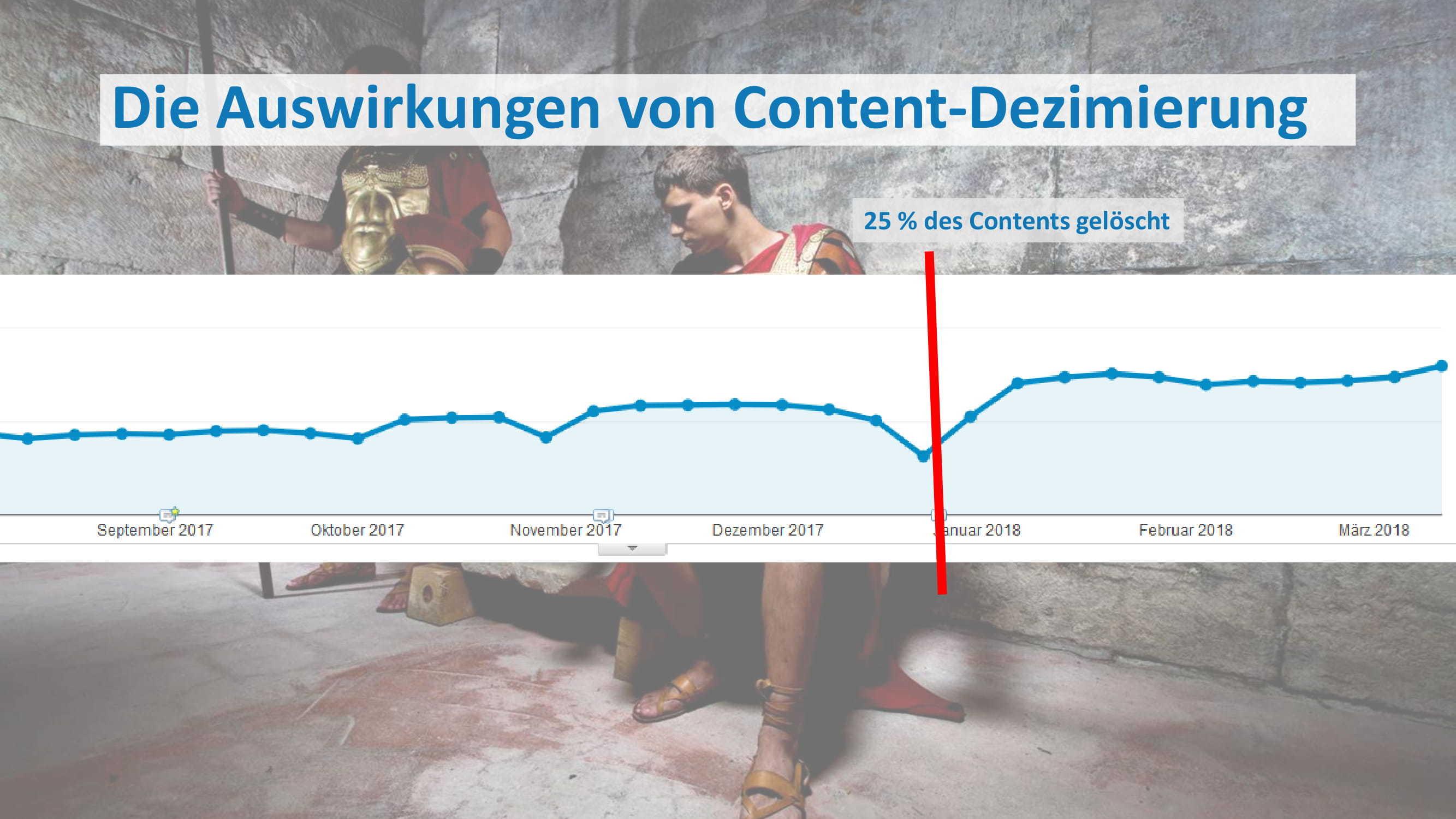 7-wirkungsvolle-online-marketing-hebel-fur-online-shops-09.jpg