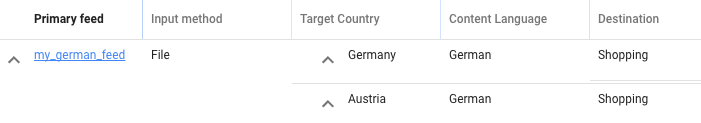 Google Merchant Center feeds for multiple countries
