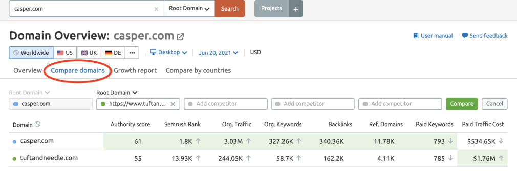 Competitive content analysis - comparing domains