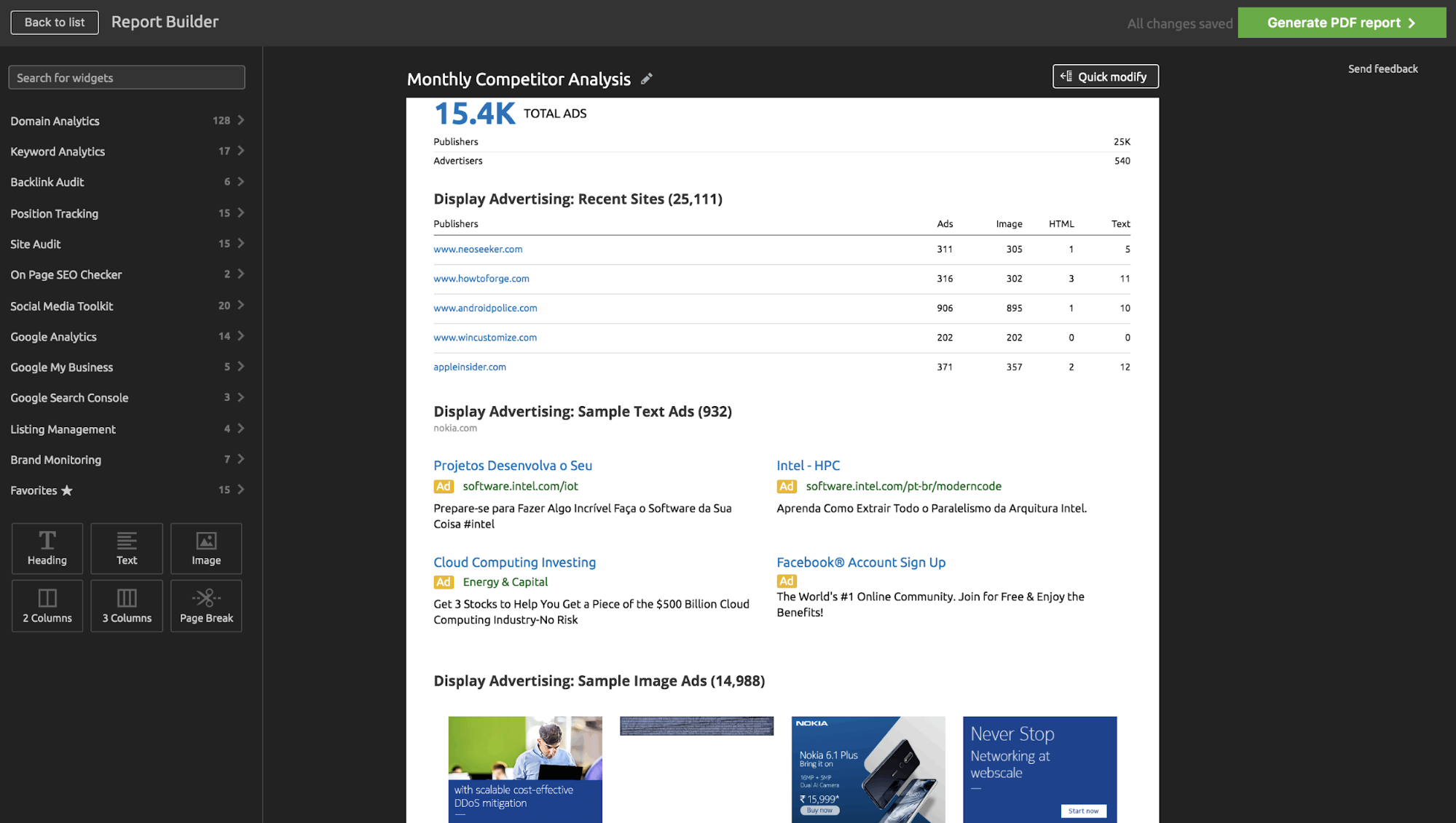Automated Competitor Monitoring and Reporting with SEMrush. Bild 2