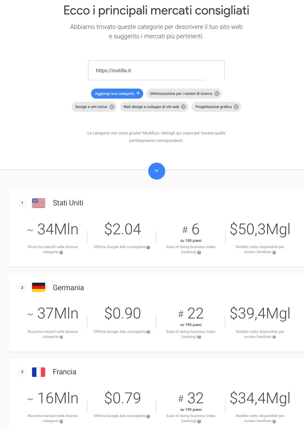 mercati consigliati da market finder di google