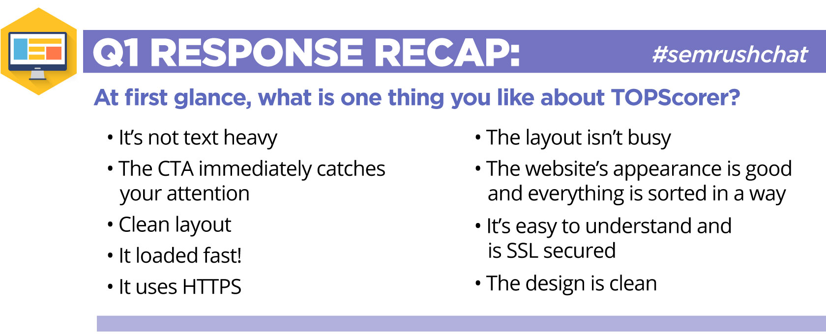 SEMrush Chat Recap Responses Q1