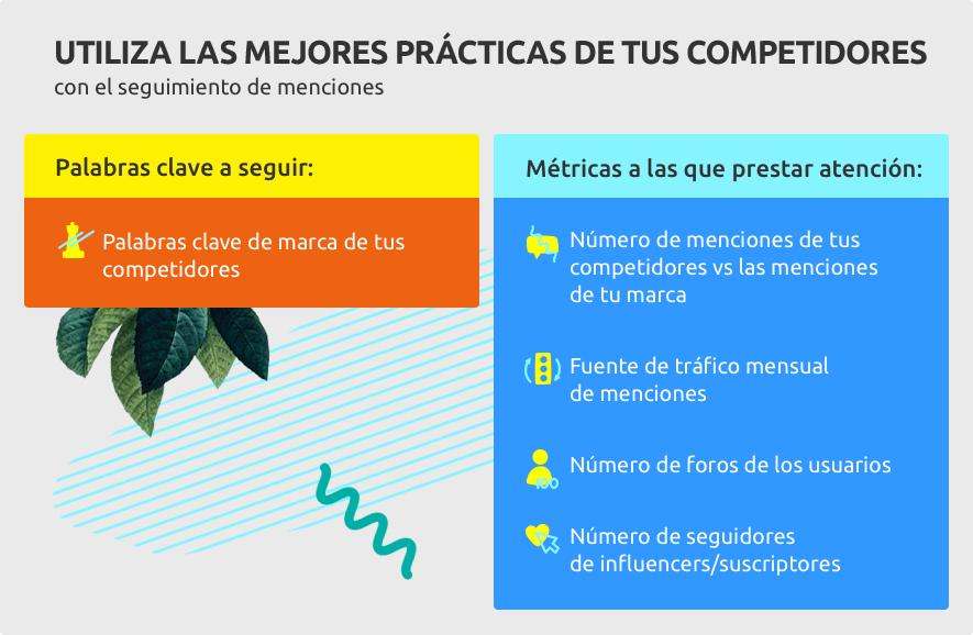 Gestión de reputación online - Mejores prácticas de competidores