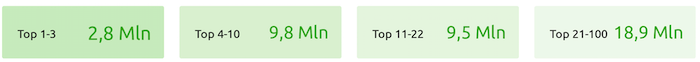 fonte dati analisi dominio