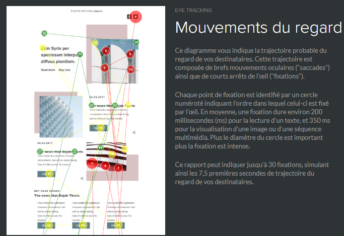 mouvements du regard eye tracking