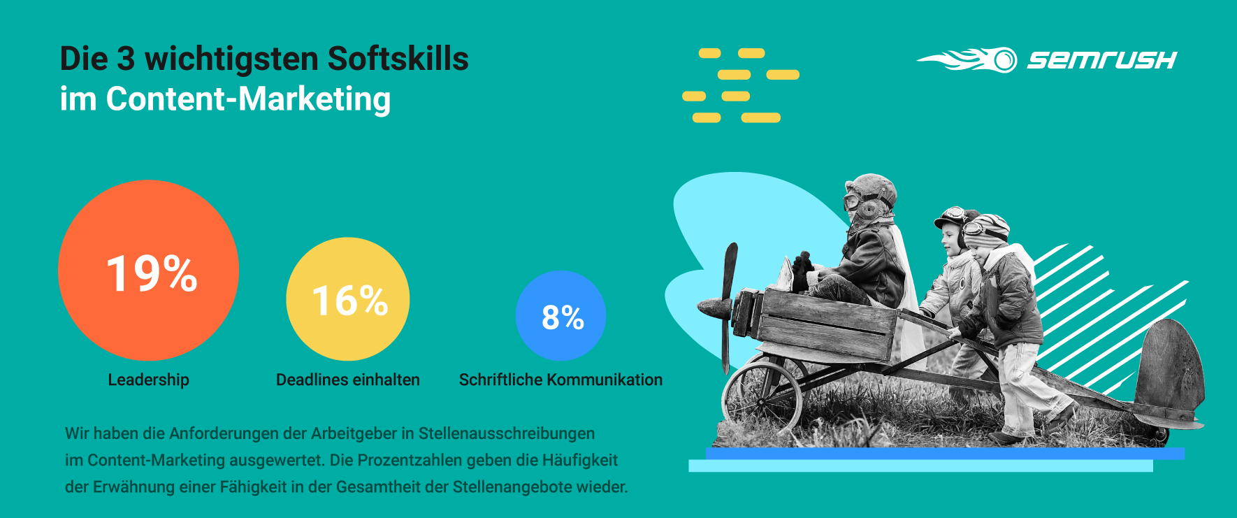 Content-Marketing: Softskills