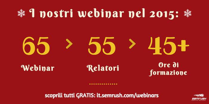 SEMrush e la formazione: 65 webinar, 55 esperti, 44 ore di contenuti gratuiti