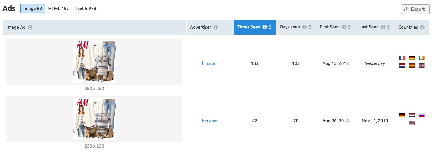 Competitor Display Ads Search by Domain