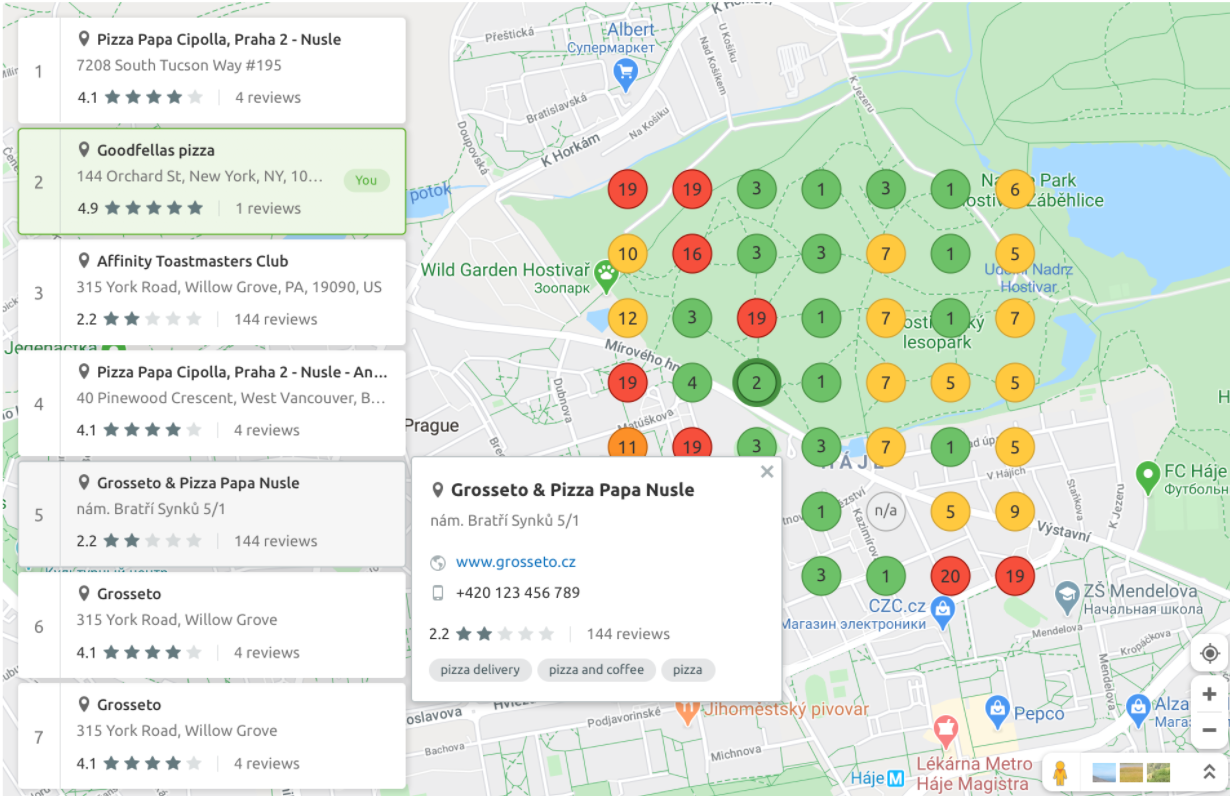semrush local ranking heatmap
