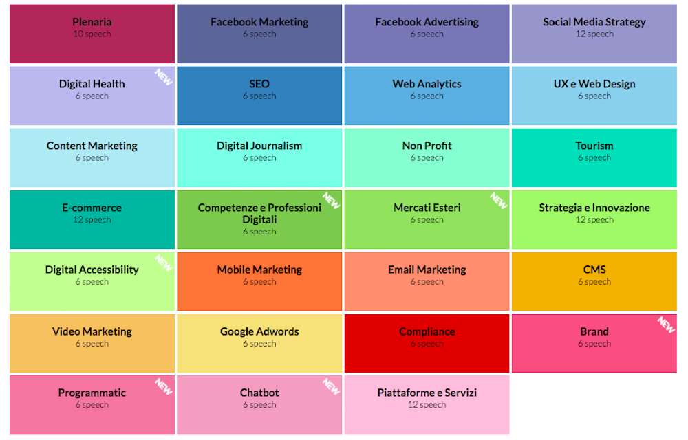 Web marketing festival 2017: le sale formative