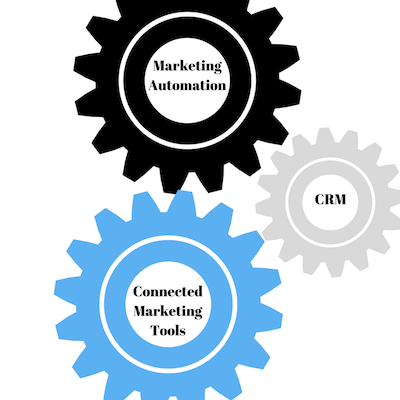 CRM e Marketing Automation: ingranaggi da far combaciare