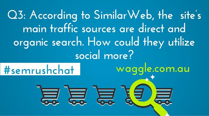 E-commerce Website Analysis #semrushchat. Image 4