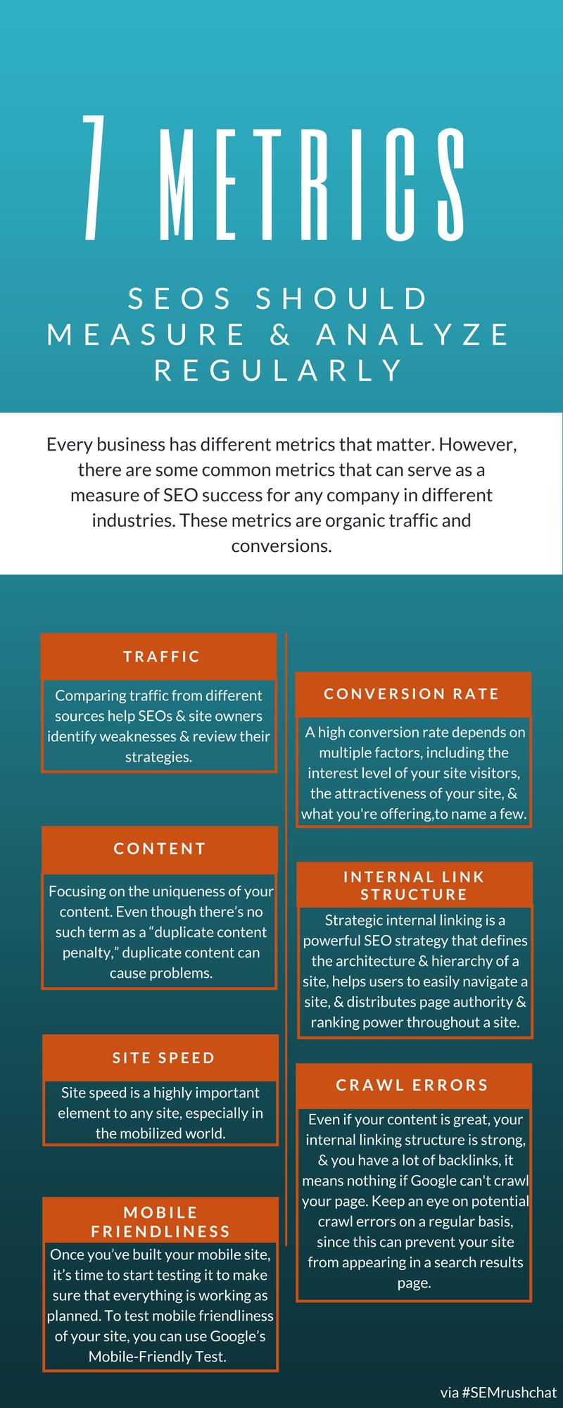 7-metrics-seos-should-measure-and-analyze-regularly.png