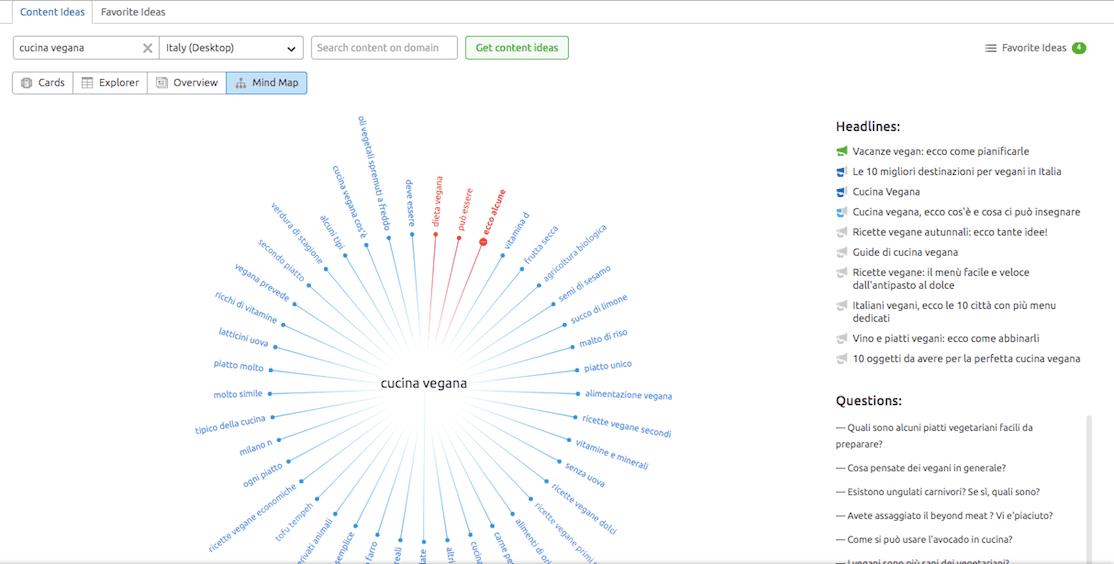 Topic research, vista mappa mentale