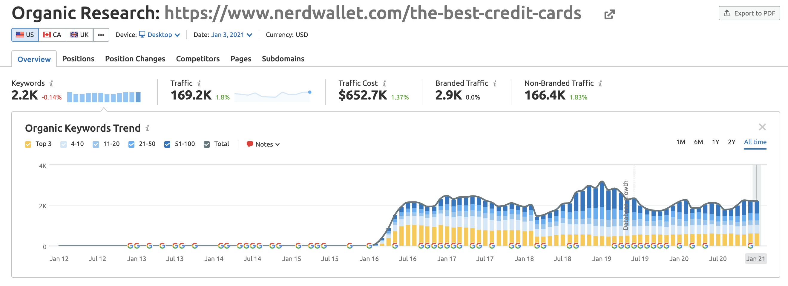 nerdwallet best credit cards