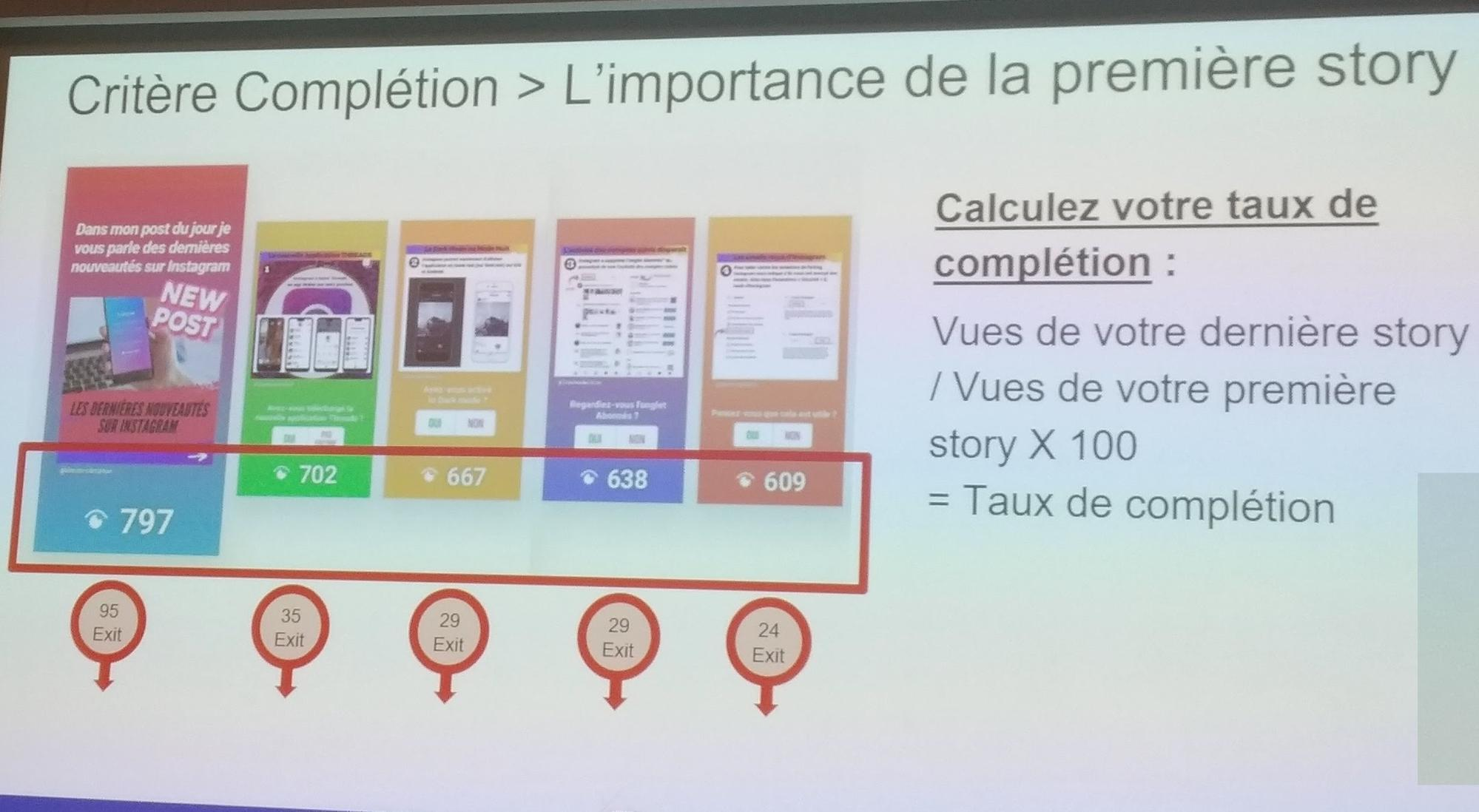 [SMX Paris] : les clés de votre stratégie digitale en 2020. Image 4