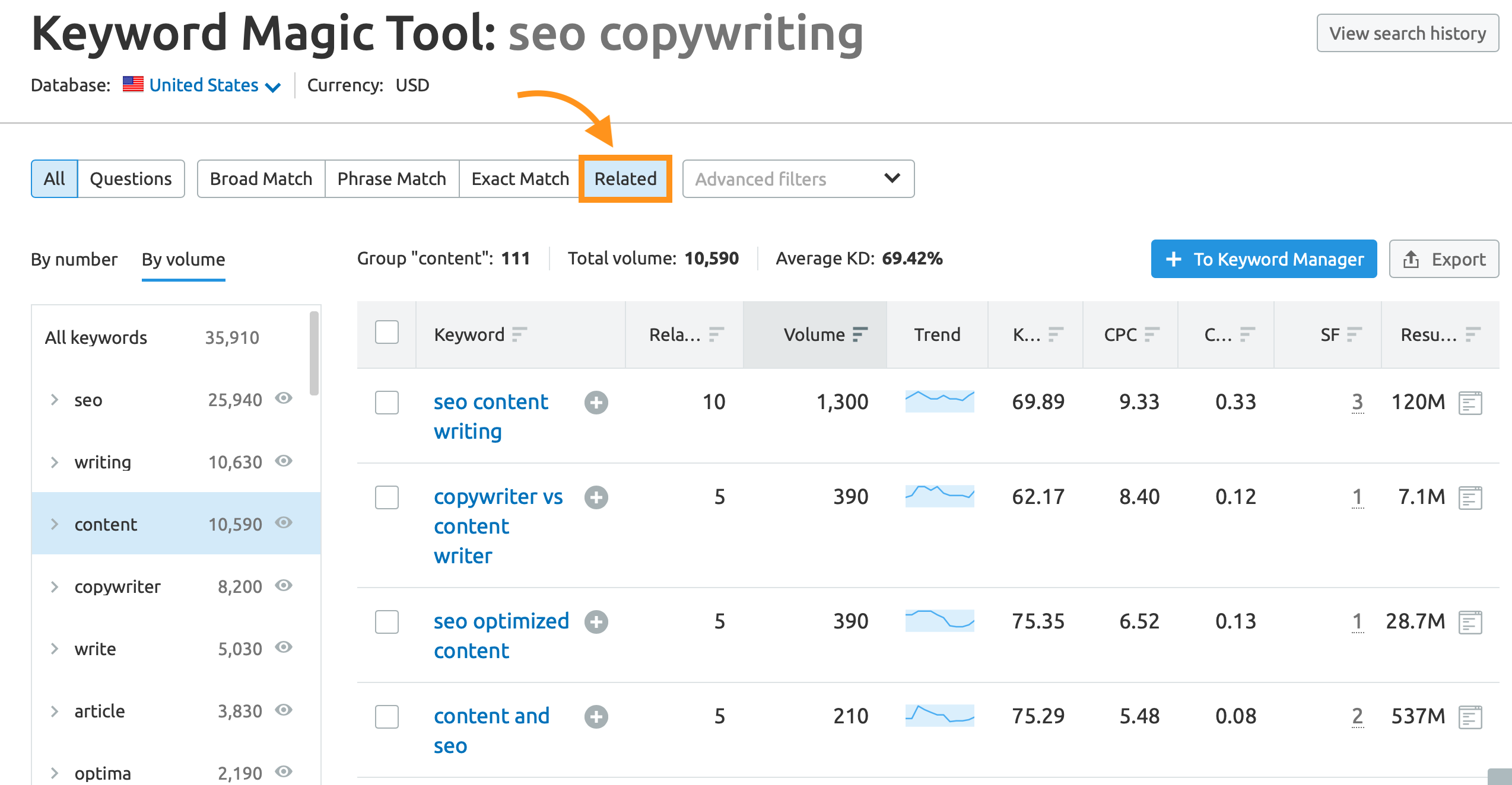 How to Broaden Your Keyword List with SEMrush
