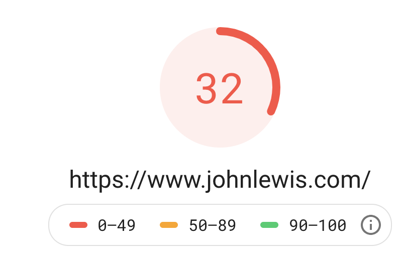 pagespeed insighte score