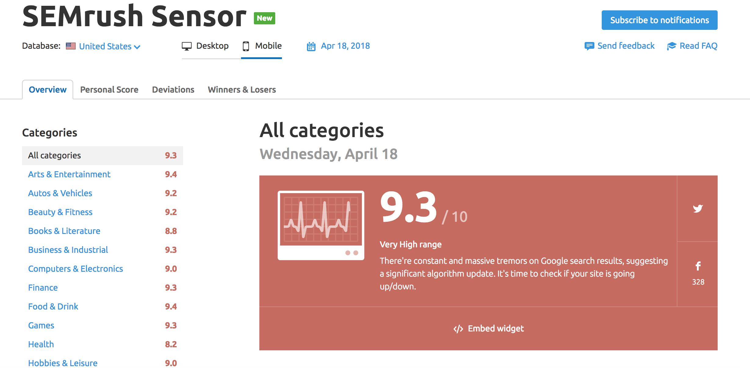 sensor-google-update