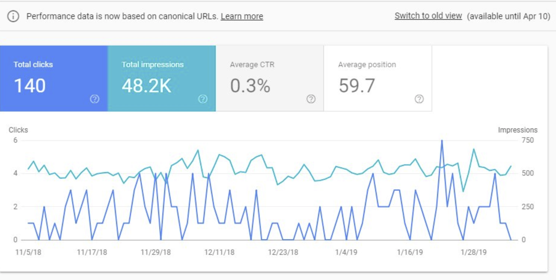 cosolidated-view-google-search-console