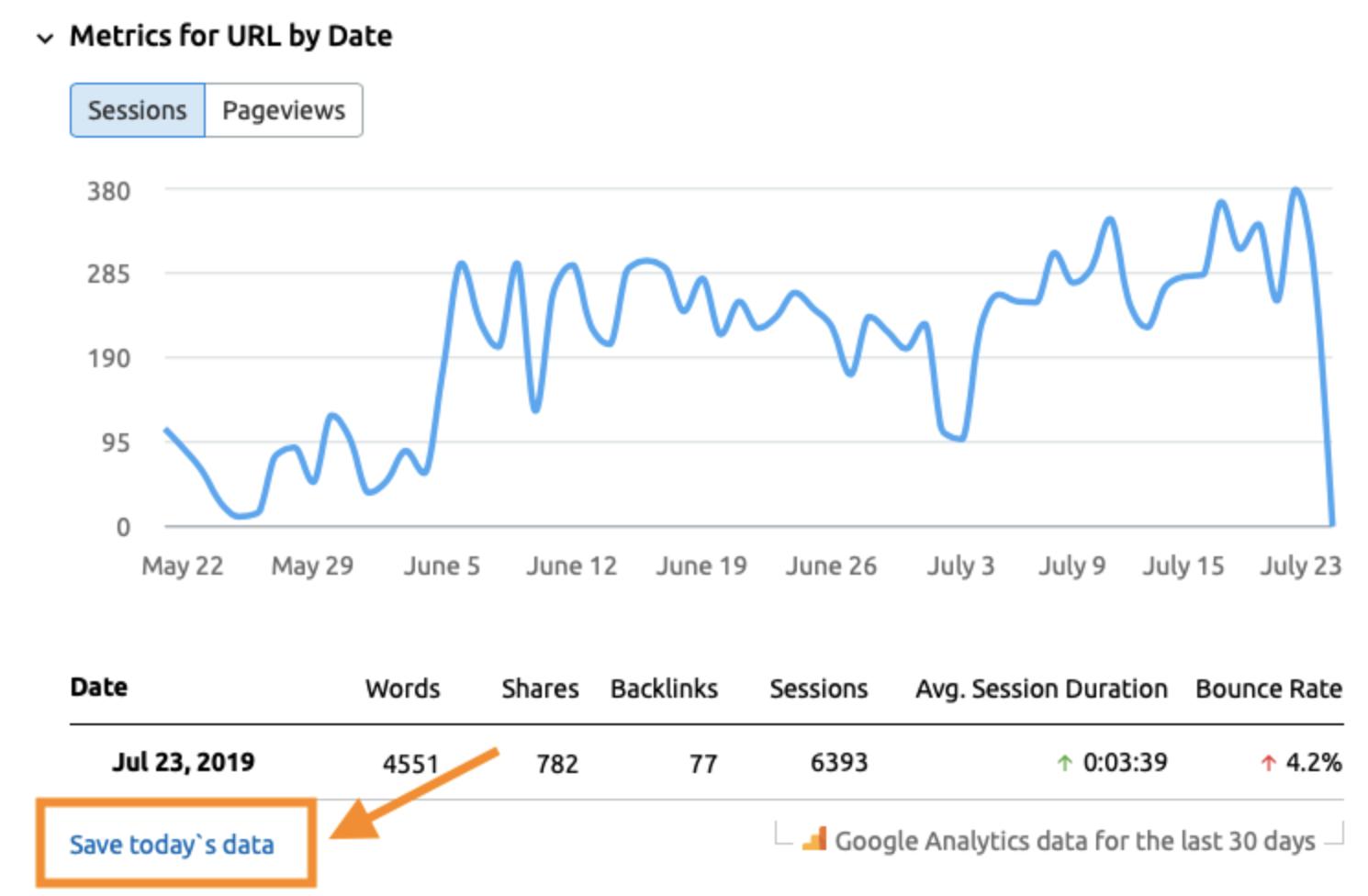Google Analytics Content Analyzer