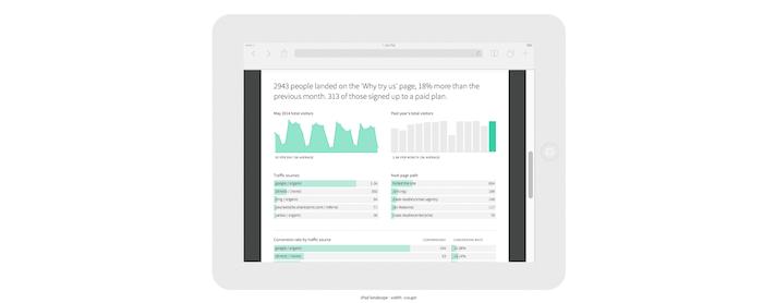 Il tuo sito è web responsive? Scoprilo con Responsinator