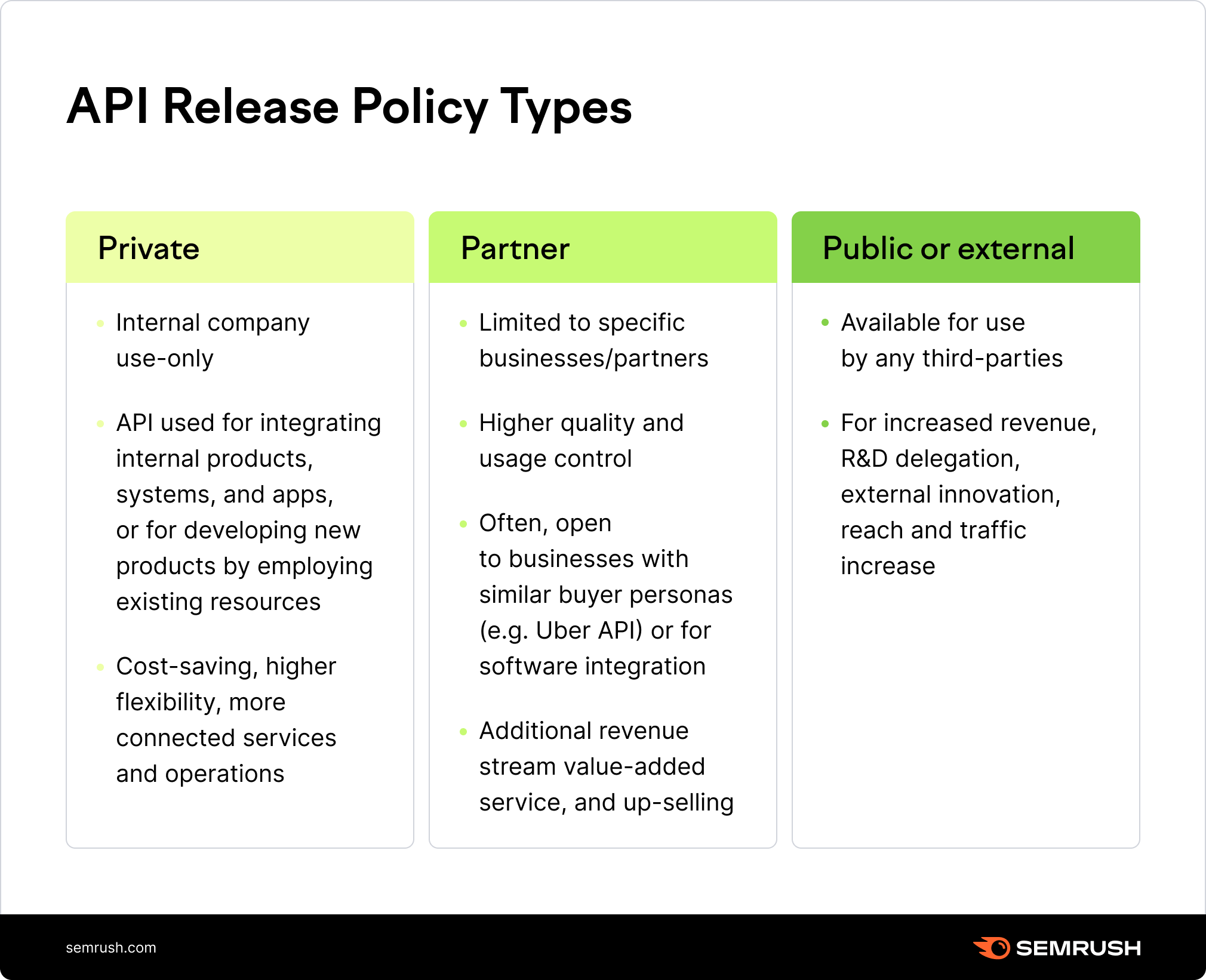 API-Release-Policy-Types