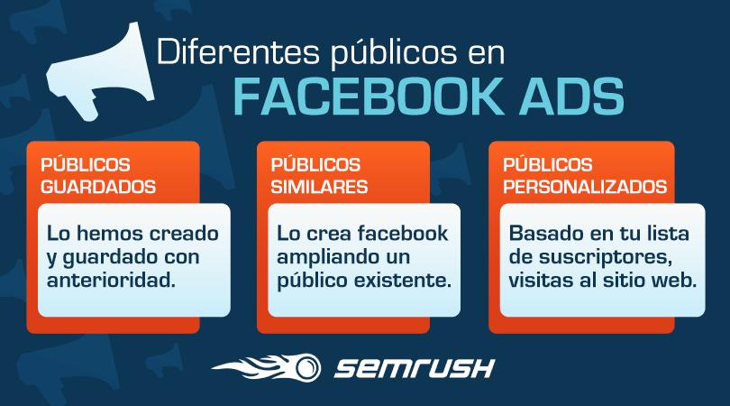 Cómo hacer Facebook Ads - Públicos