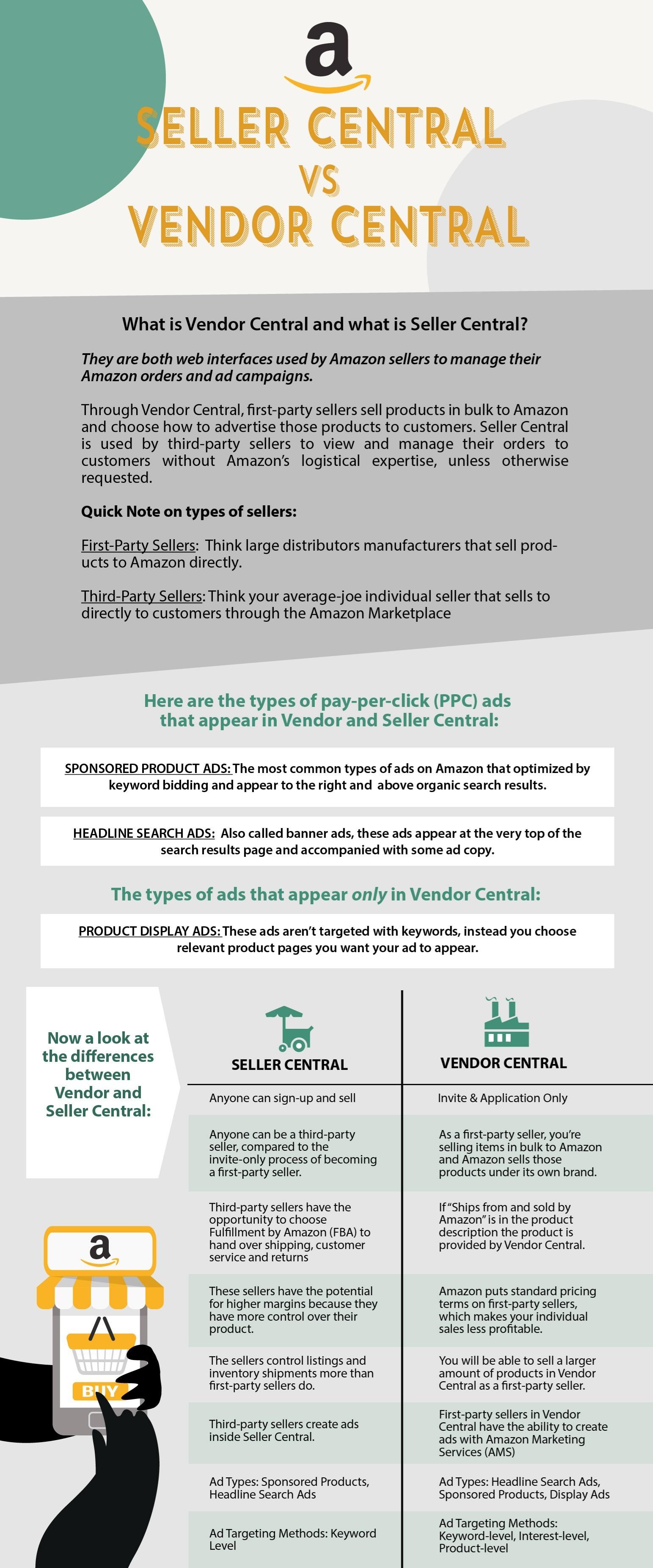 infographic-sellers-central-vs-vendor-central-1-1.jpg