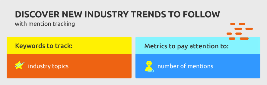 Discover new industry trends to follow with mention tracking