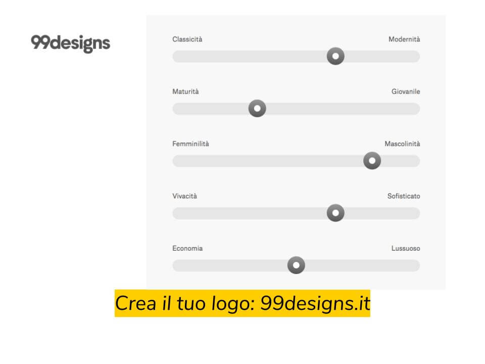 User experience: crea il tuo logo