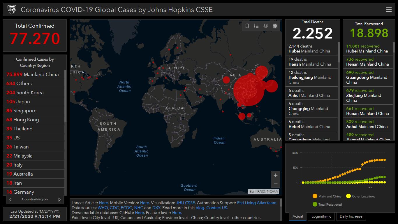 Mapa para mostrar dados do Coronavírus