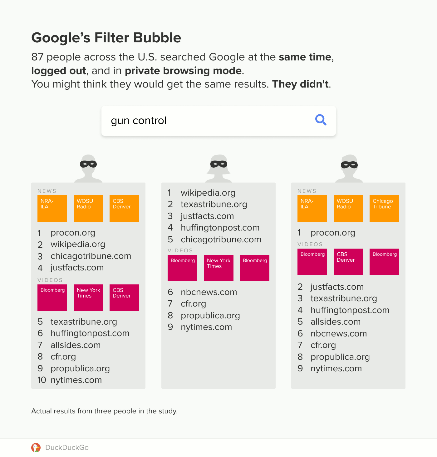 studio sulle filter bubble di google