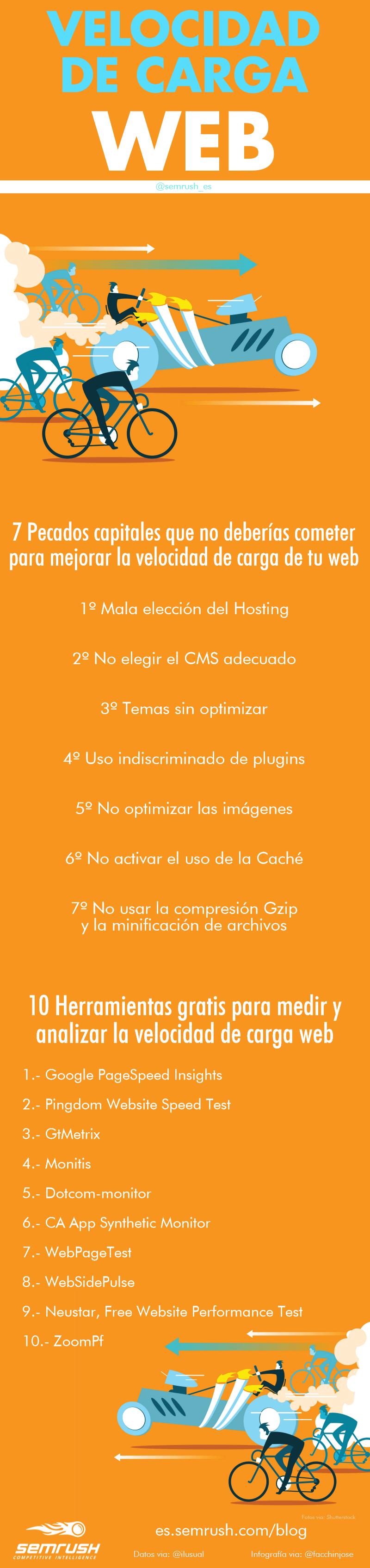 Los 7 pecados capitales que no deberías cometer para mejorar la velocidad de carga de una página web
