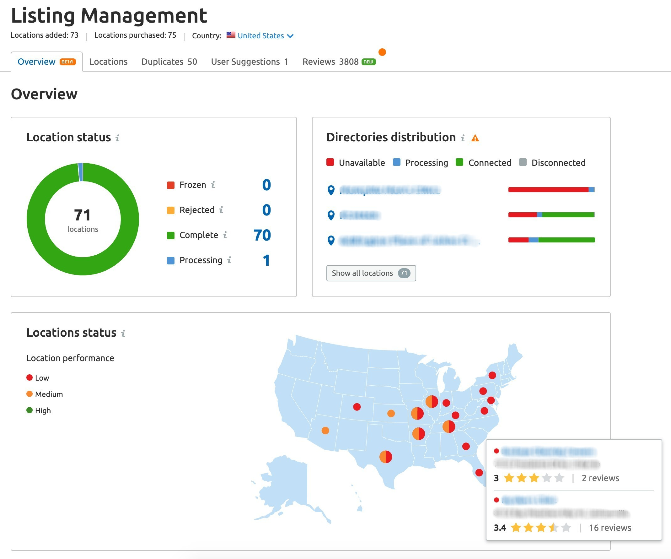 Nuovo report panoramica di listing management tool