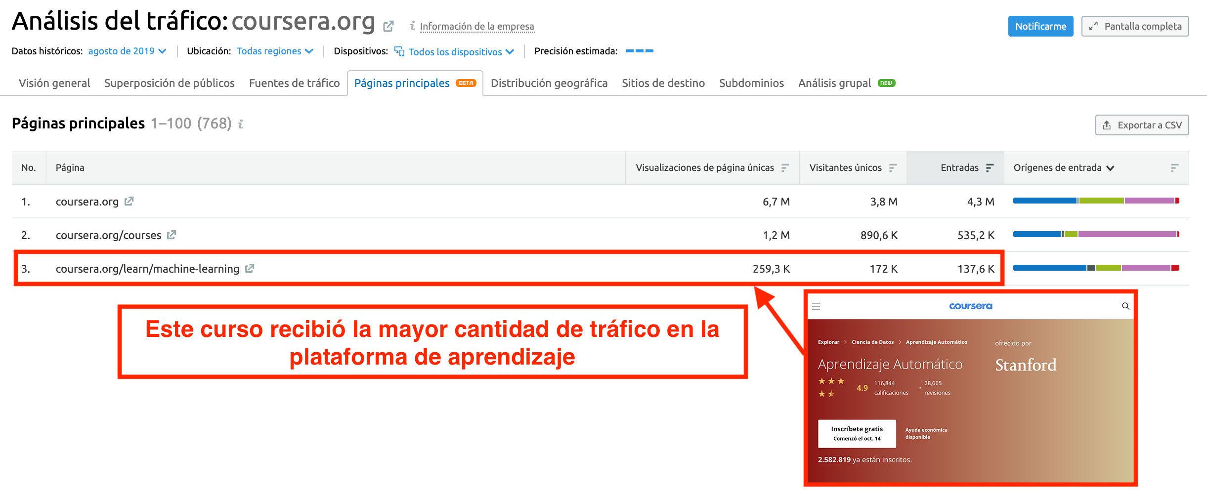 paginas de competidores traffic analytics paginas similares