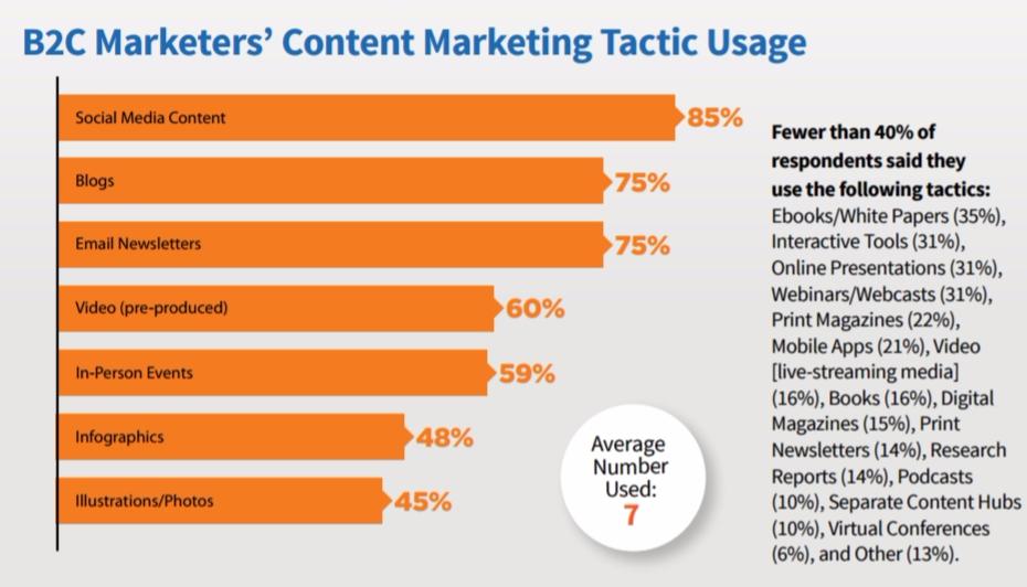 7 Tendencias en marketing de contenidos que reinarán en 2017. Imagen 1
