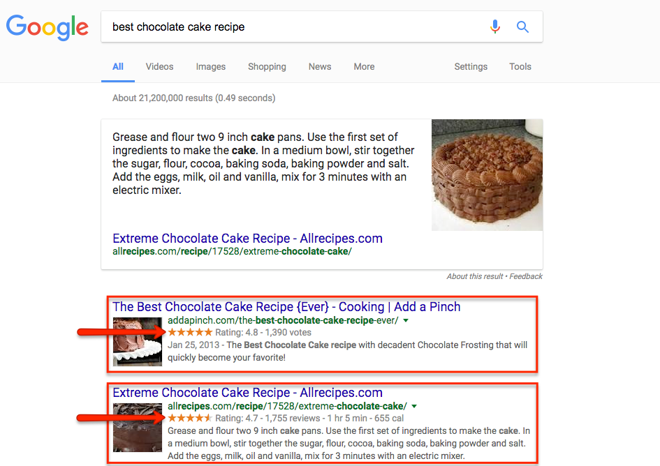 Structured Data example in SERP