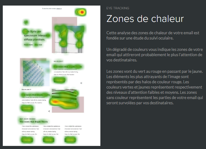 zones de chaleur eye tracking