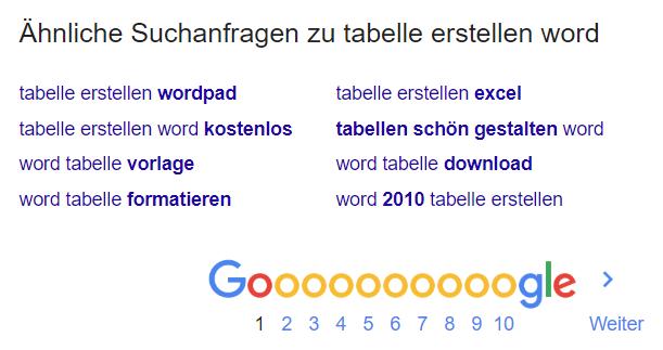 Google-Suchergebnis: Ähnliche Suchanfragen