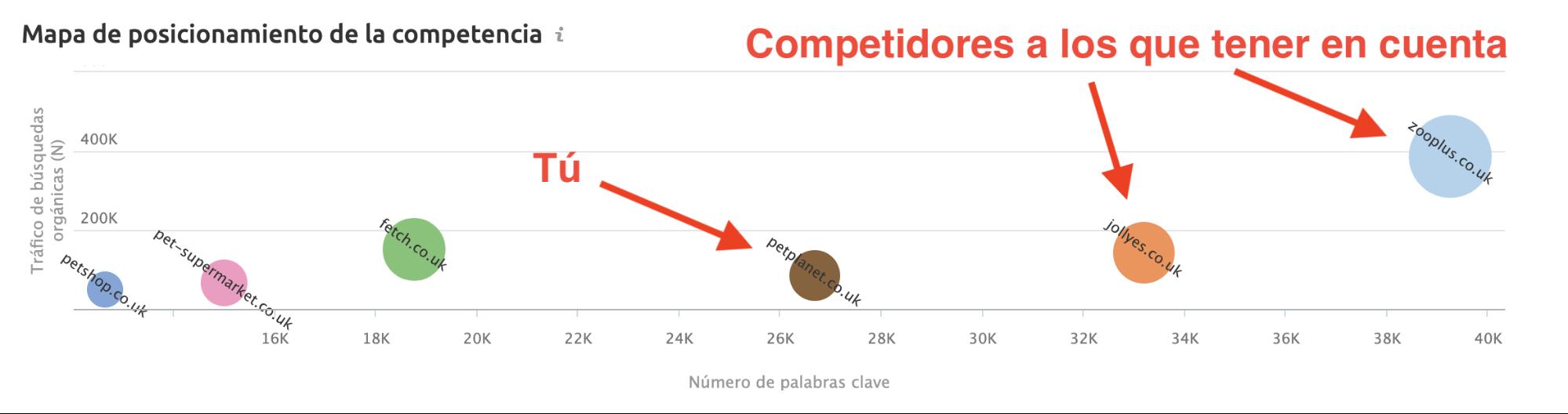 Estrategias de redes sociales competencia - Informe competidores