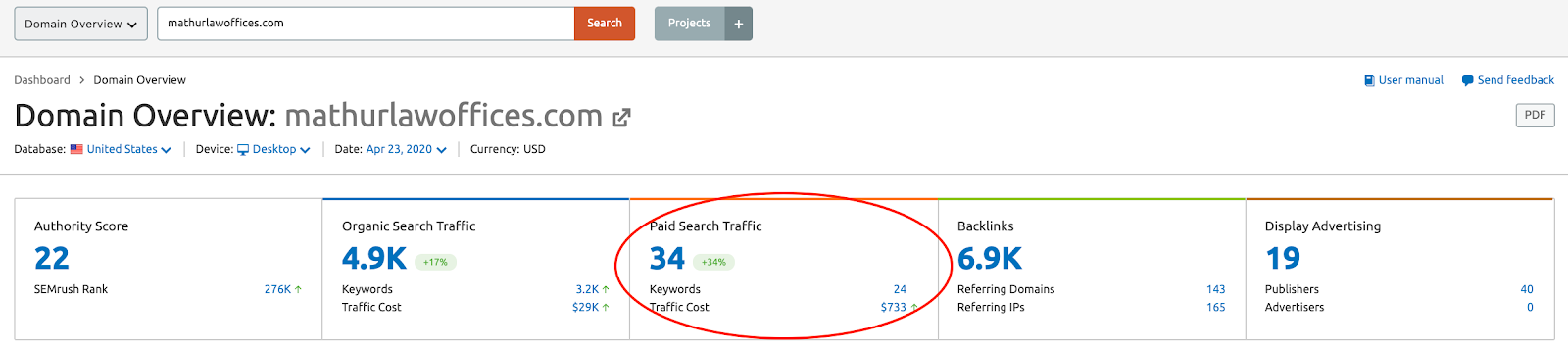 Showing advertising costs from SEMrush tool