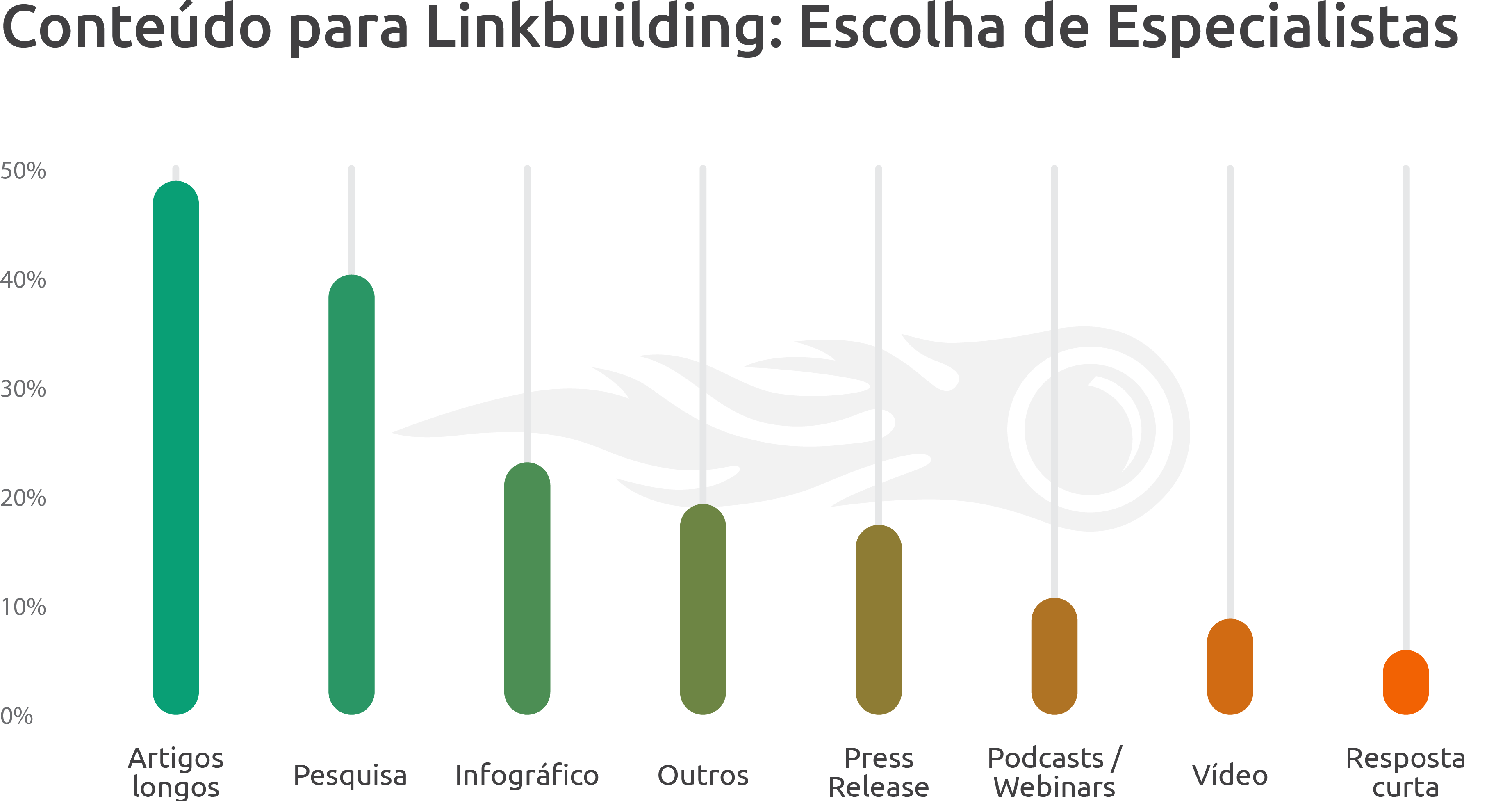 best-outreach-strategies-in-link-building-brazil-09.png