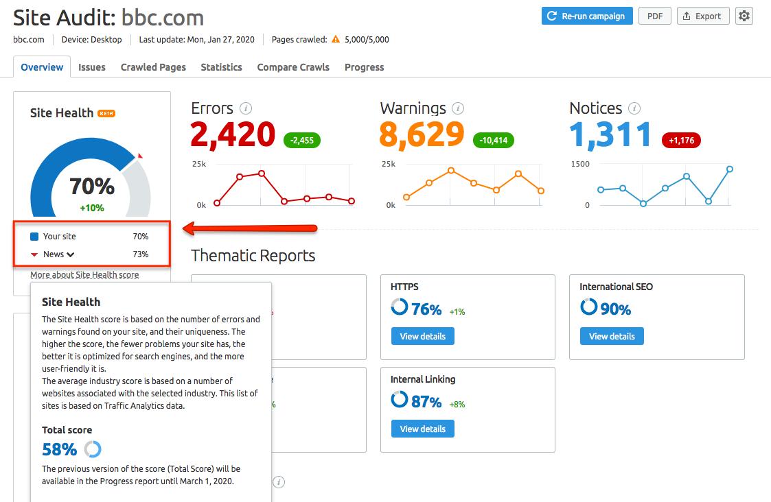 Site Health in Site Audit