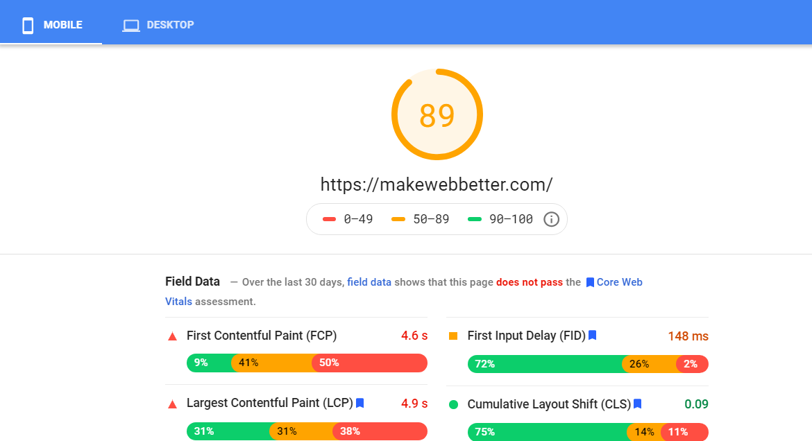 Google Page Speed insights MWB result